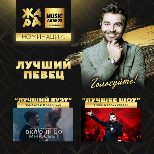 Chumakov-MA2019